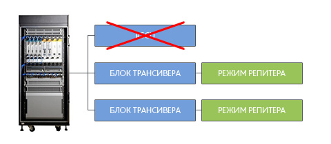 DMR-18_1.jpg